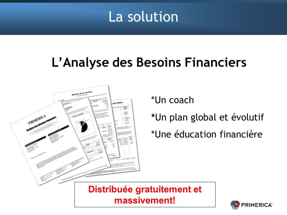 L'Analyse des Besoins Financiers Distribuée gratuitement et