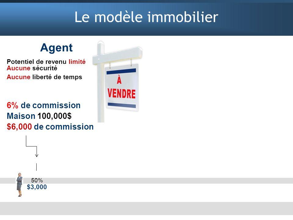 Le modèle immobilier Agent Maison 100,000$ $6,000 de commission