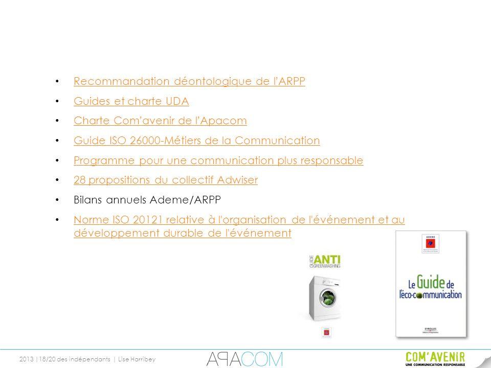 Recommandation déontologique de l'ARPP