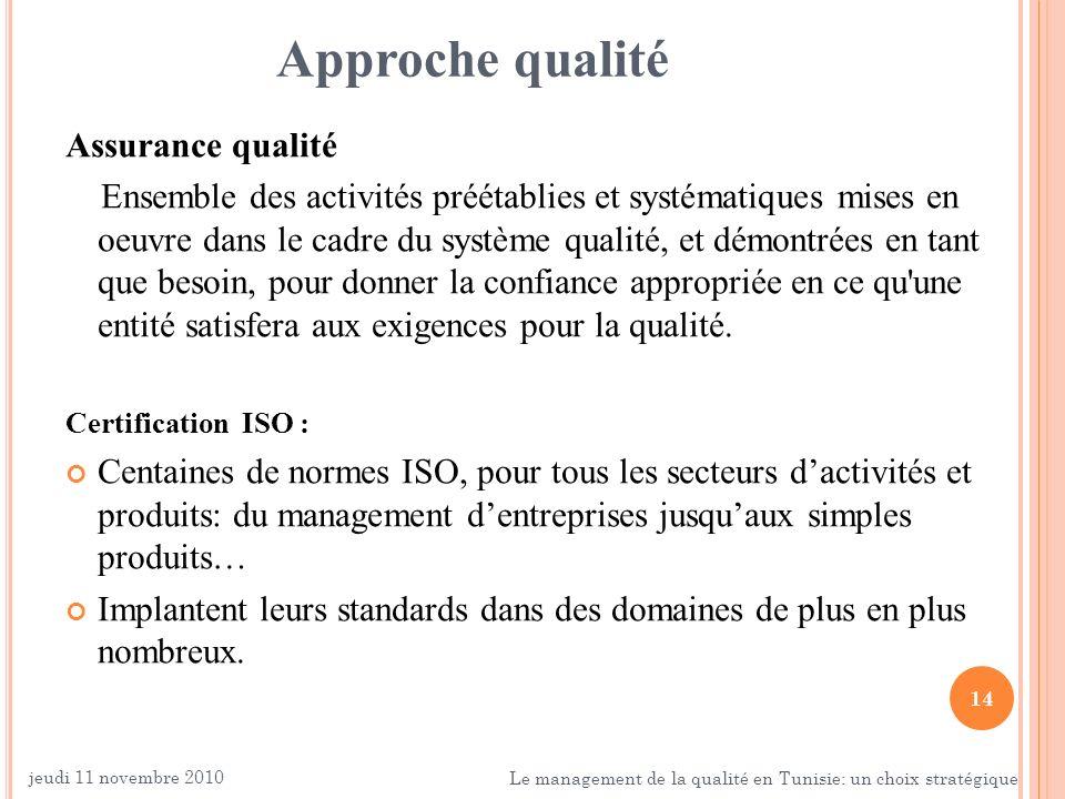 Approche qualité Assurance qualité