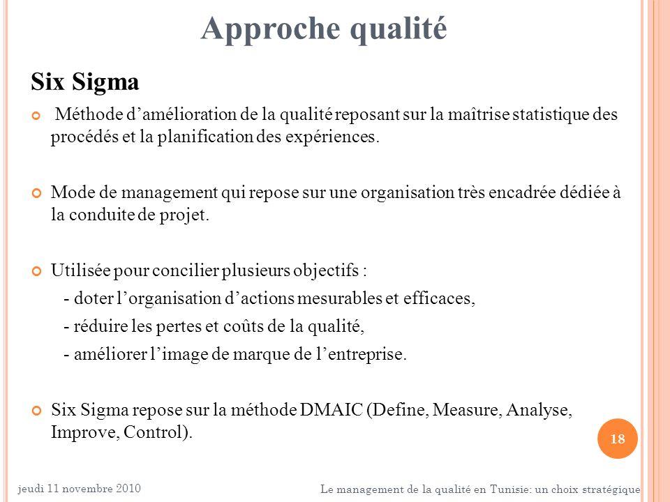Approche qualité Six Sigma