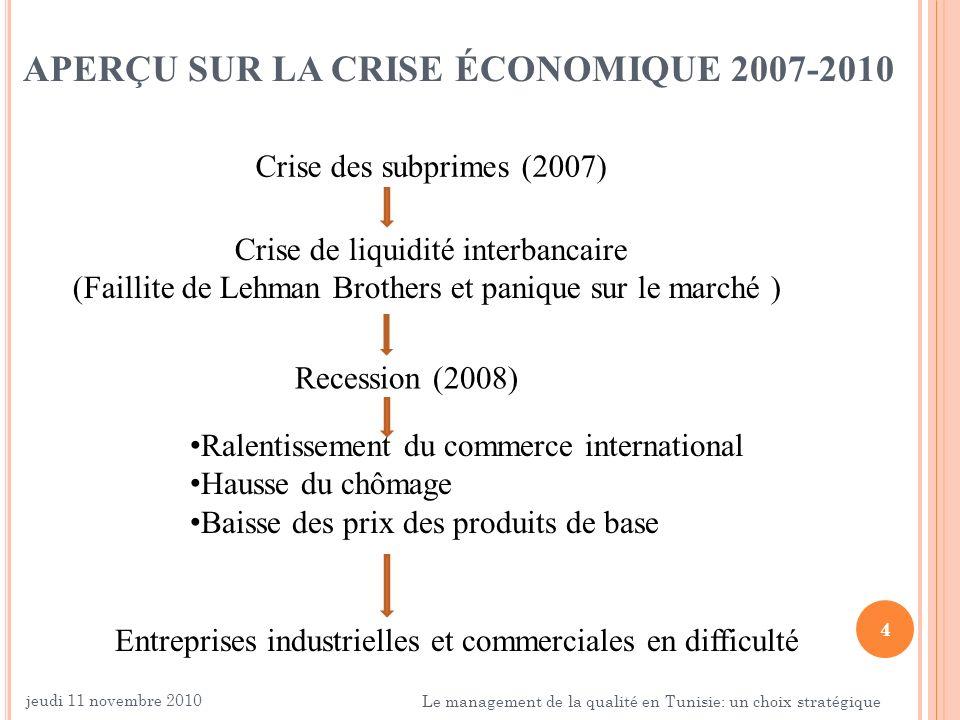 APERÇU SUR LA CRISE ÉCONOMIQUE 2007-2010