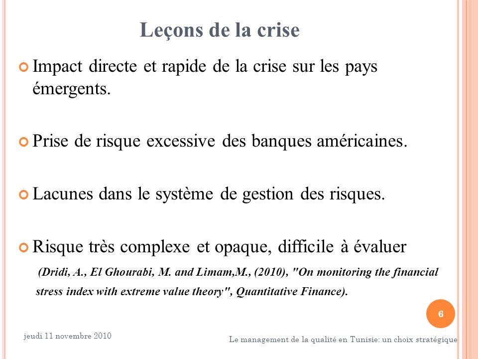 Leçons de la crise Impact directe et rapide de la crise sur les pays émergents. Prise de risque excessive des banques américaines.