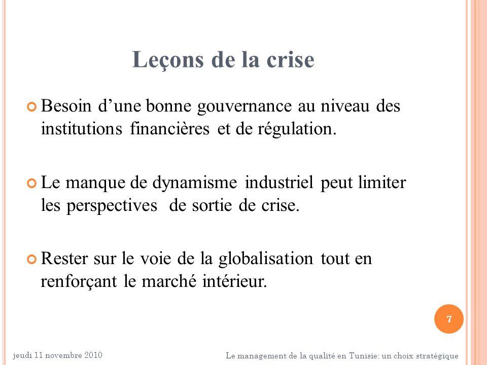 Leçons de la crise Besoin d'une bonne gouvernance au niveau des institutions financières et de régulation.
