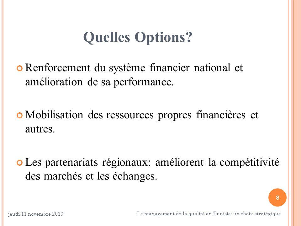 Quelles Options Renforcement du système financier national et amélioration de sa performance.