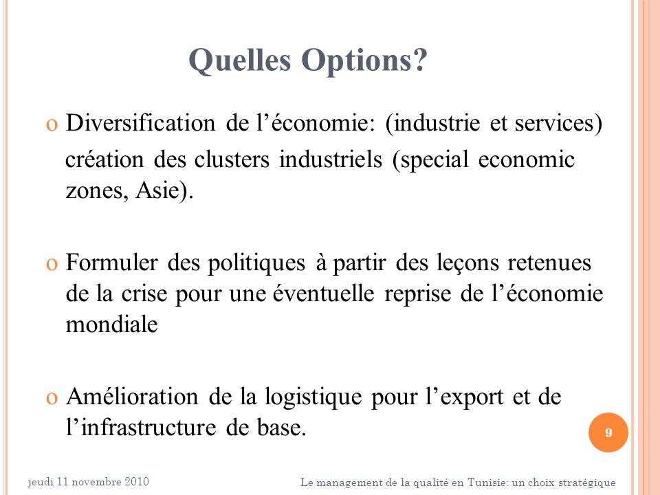 Quelles Options Diversification de l'économie: (industrie et services) création des clusters industriels (special economic zones, Asie).