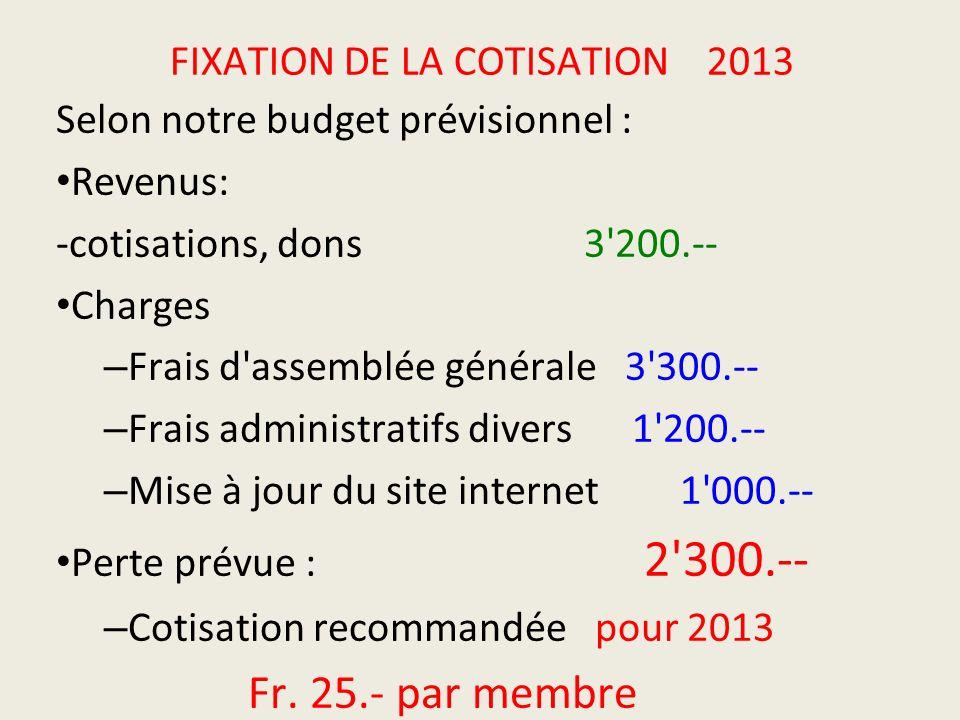 FIXATION DE LA COTISATION 2013