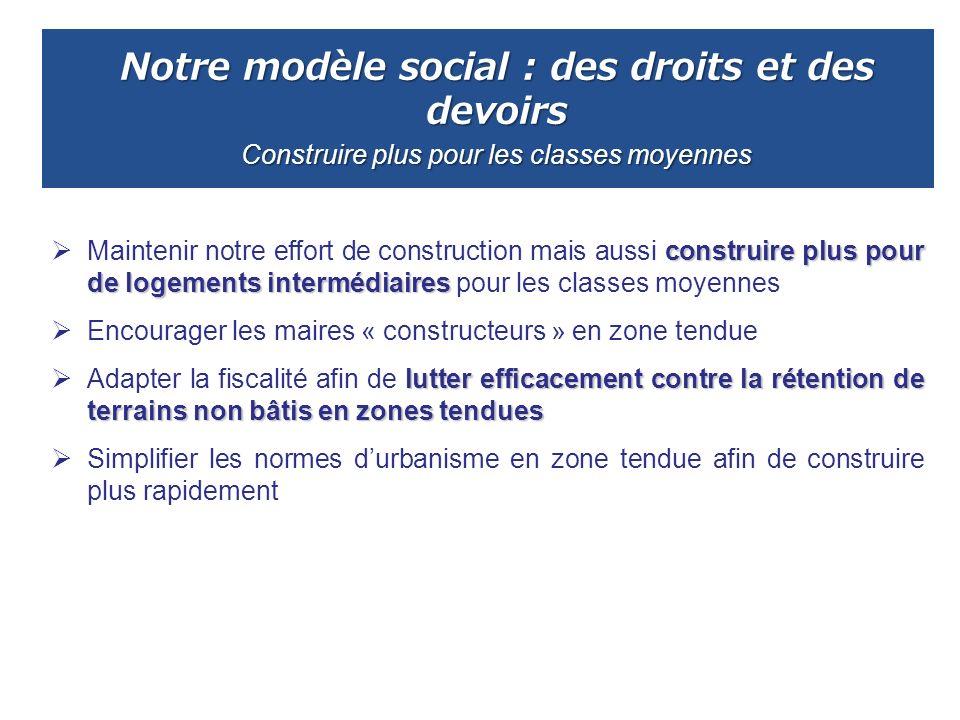 Notre modèle social : des droits et des devoirs Construire plus pour les classes moyennes