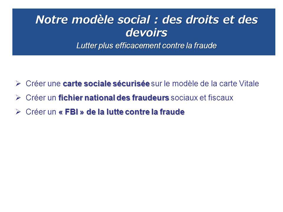 Notre modèle social : des droits et des devoirs Lutter plus efficacement contre la fraude