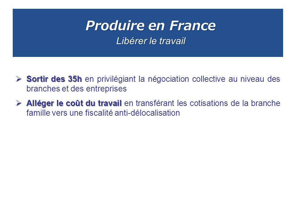 Produire en France Libérer le travail