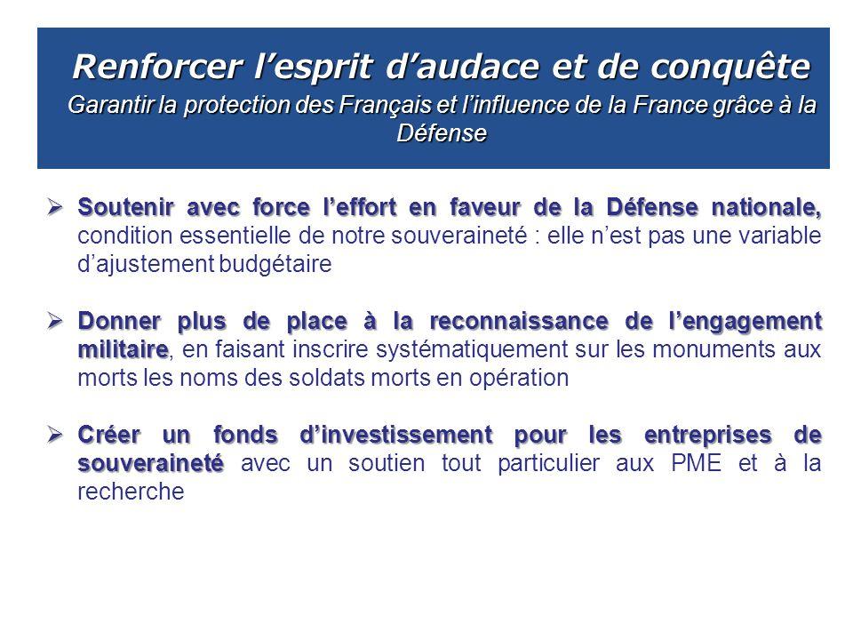 Renforcer l'esprit d'audace et de conquête Garantir la protection des Français et l'influence de la France grâce à la Défense