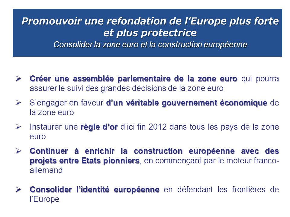 Promouvoir une refondation de l'Europe plus forte et plus protectrice Consolider la zone euro et la construction européenne