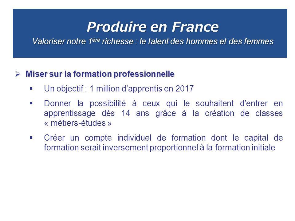 Produire en France Valoriser notre 1ère richesse : le talent des hommes et des femmes