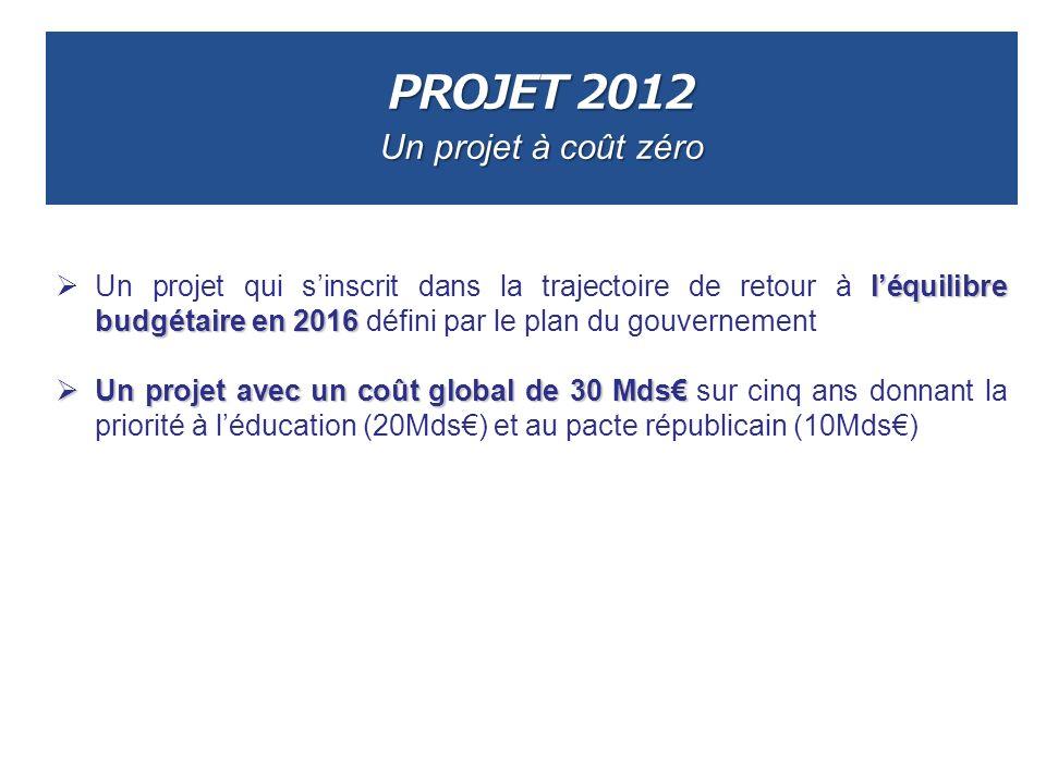 PROJET 2012 Un projet à coût zéro
