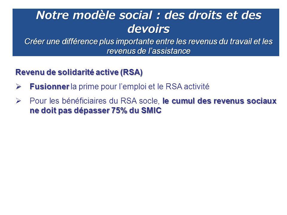 Notre modèle social : des droits et des devoirs Créer une différence plus importante entre les revenus du travail et les revenus de l'assistance