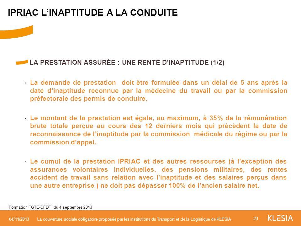 IPRIAC L'INAPTITUDE A LA CONDUITE