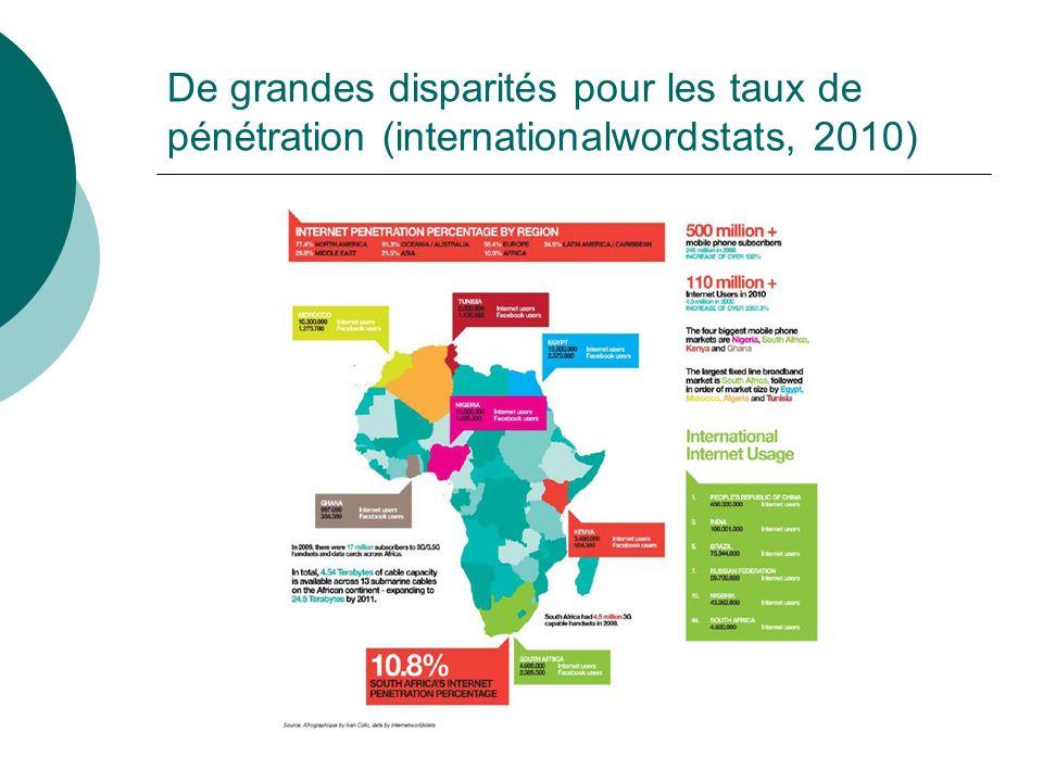 De grandes disparités pour les taux de pénétration (internationalwordstats, 2010)