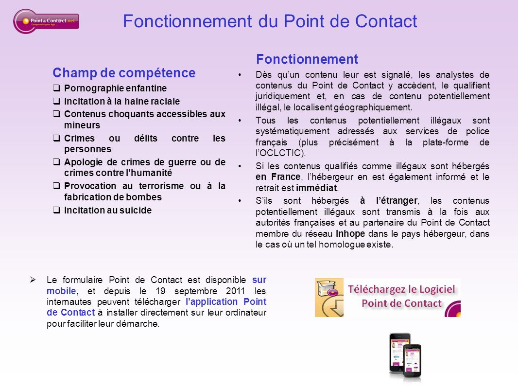 Fonctionnement du Point de Contact