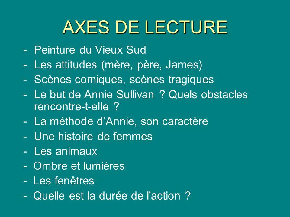 AXES DE LECTURE Peinture du Vieux Sud