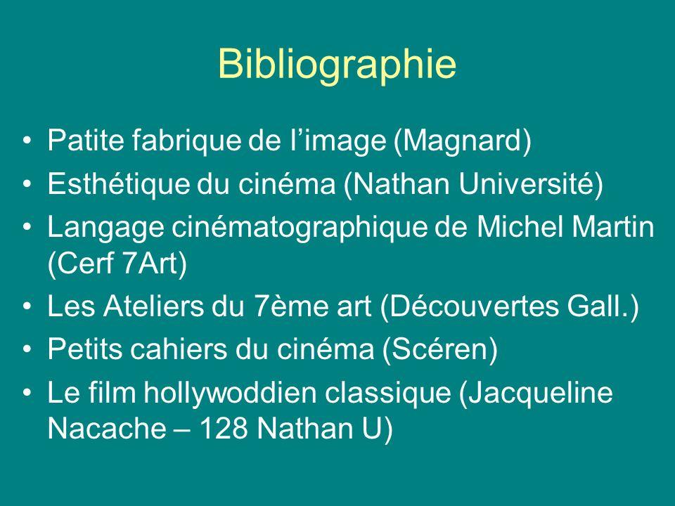 Bibliographie Patite fabrique de l'image (Magnard)