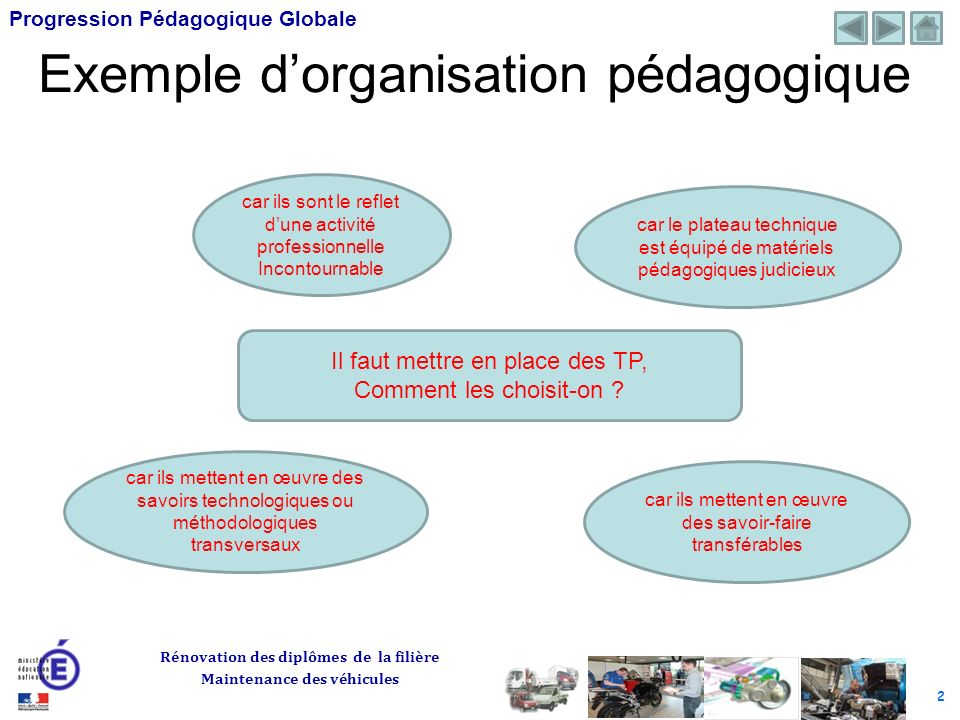 exemple d u2019organisation p u00e9dagogique