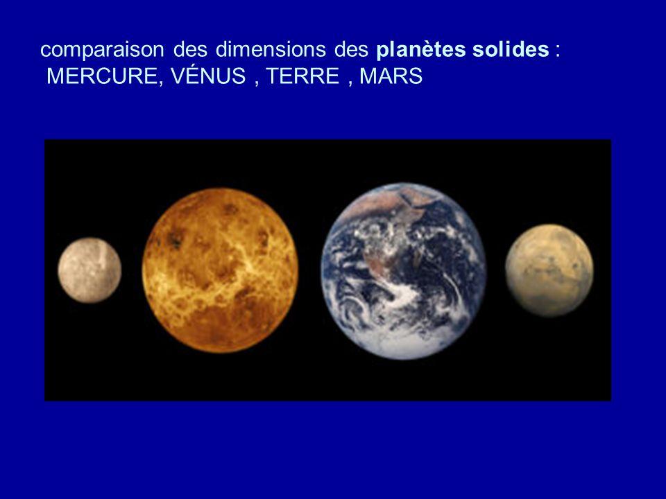 comparaison des dimensions des planètes solides : MERCURE, VÉNUS , TERRE , MARS