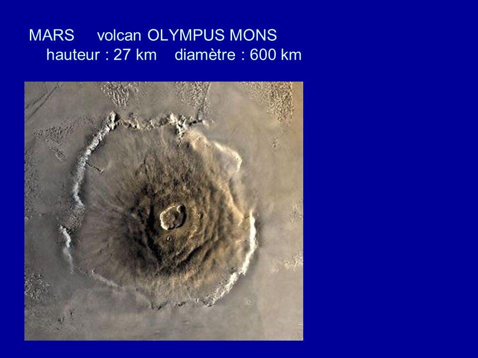 MARS volcan OLYMPUS MONS hauteur : 27 km diamètre : 600 km