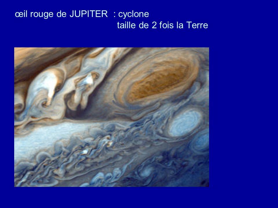 œil rouge de JUPITER : cyclone taille de 2 fois la Terre