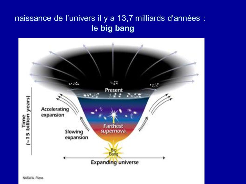 naissance de l'univers il y a 13,7 milliards d'années : le big bang