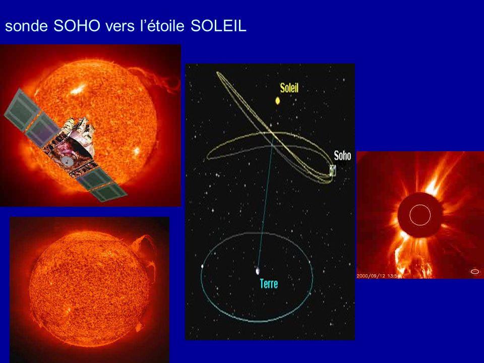 sonde SOHO vers l'étoile SOLEIL