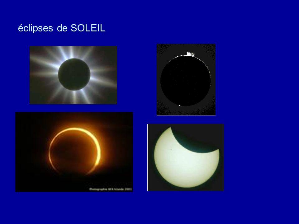 éclipses de SOLEIL