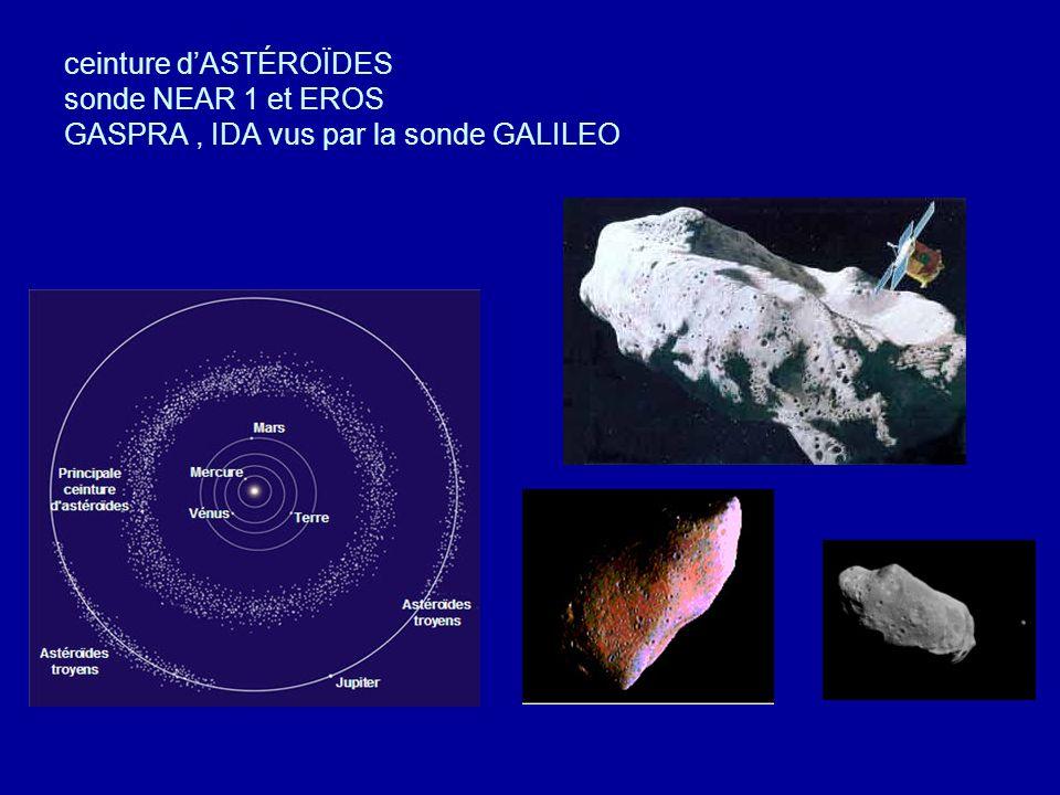 ceinture d'ASTÉROÏDES sonde NEAR 1 et EROS GASPRA , IDA vus par la sonde GALILEO