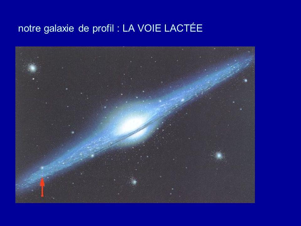 notre galaxie de profil : LA VOIE LACTÉE
