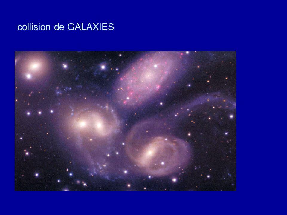 collision de GALAXIES