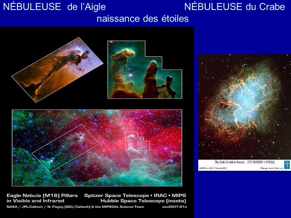 NÉBULEUSE de l'Aigle NÉBULEUSE du Crabe naissance des étoiles