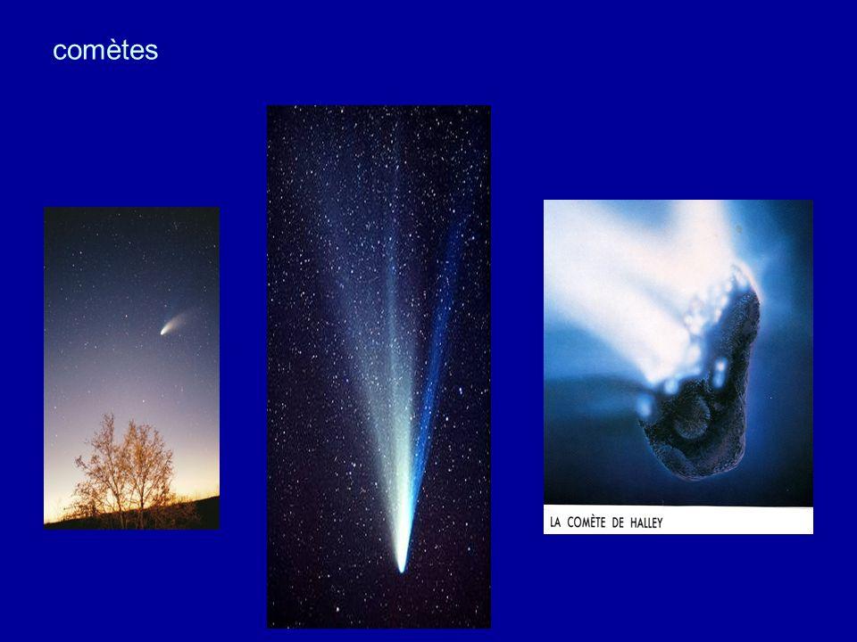 comètes
