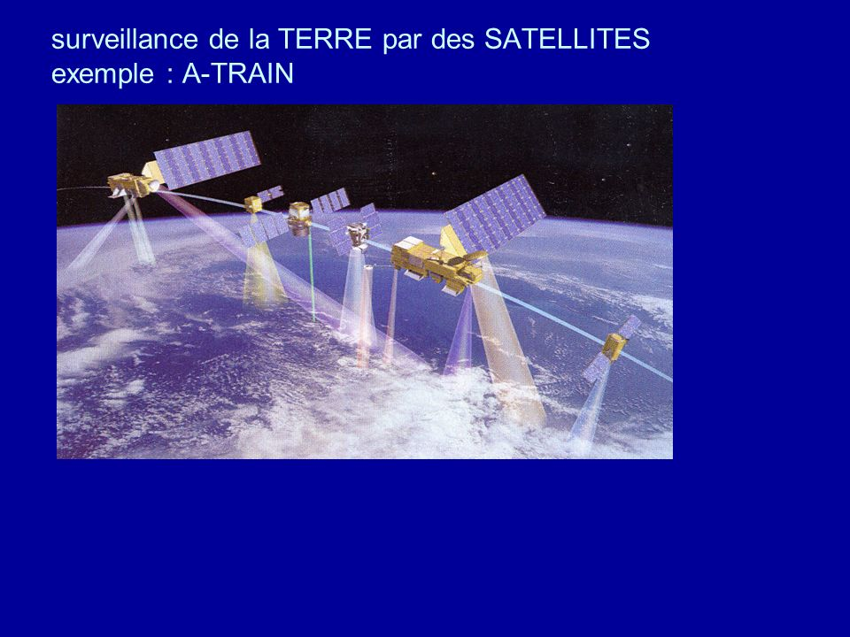 surveillance de la TERRE par des SATELLITES exemple : A-TRAIN