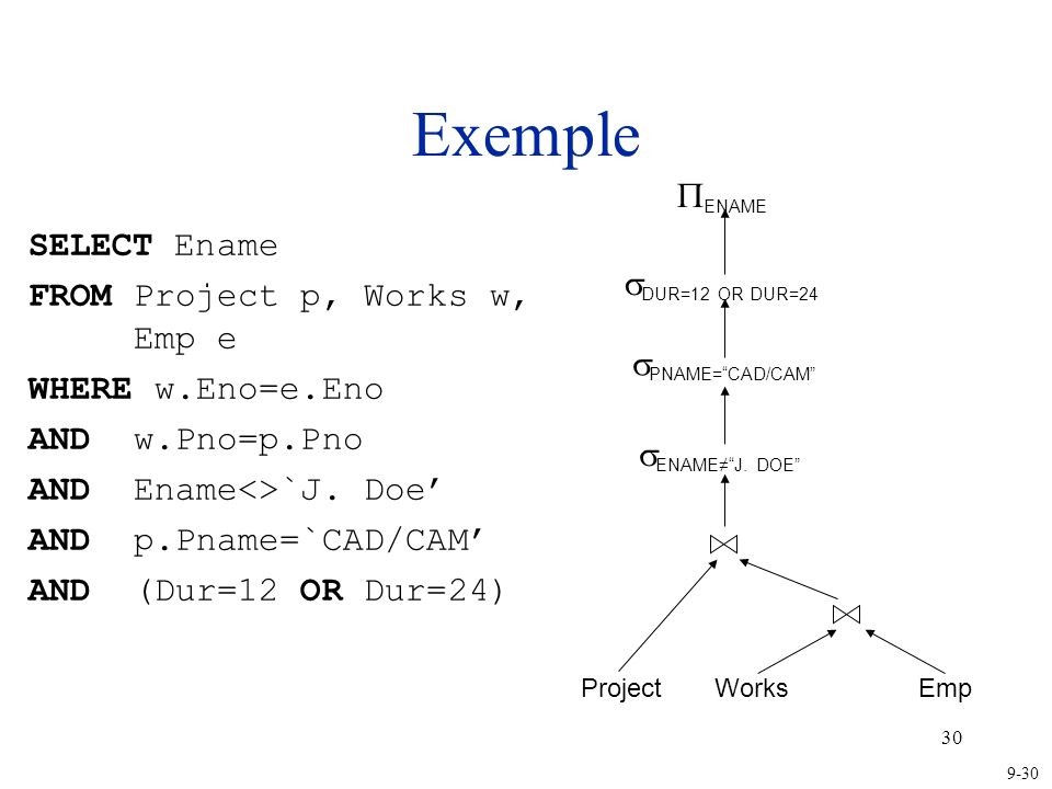 Exemple ENAME SELECT Ename FROM Project p, Works w, Emp e