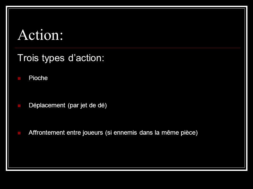 Action: Trois types d'action: Pioche Déplacement (par jet de dé)