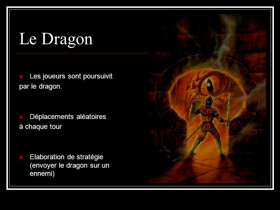 Le Dragon Les joueurs sont poursuivit par le dragon.