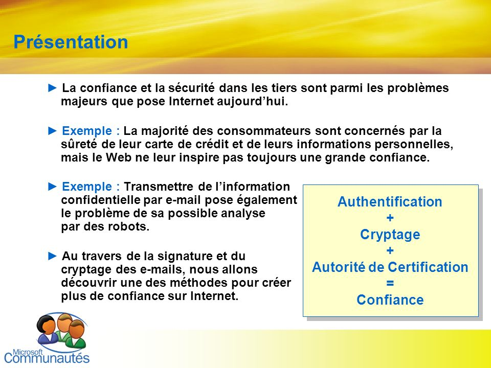 Authentification + Cryptage Autorité de Certification