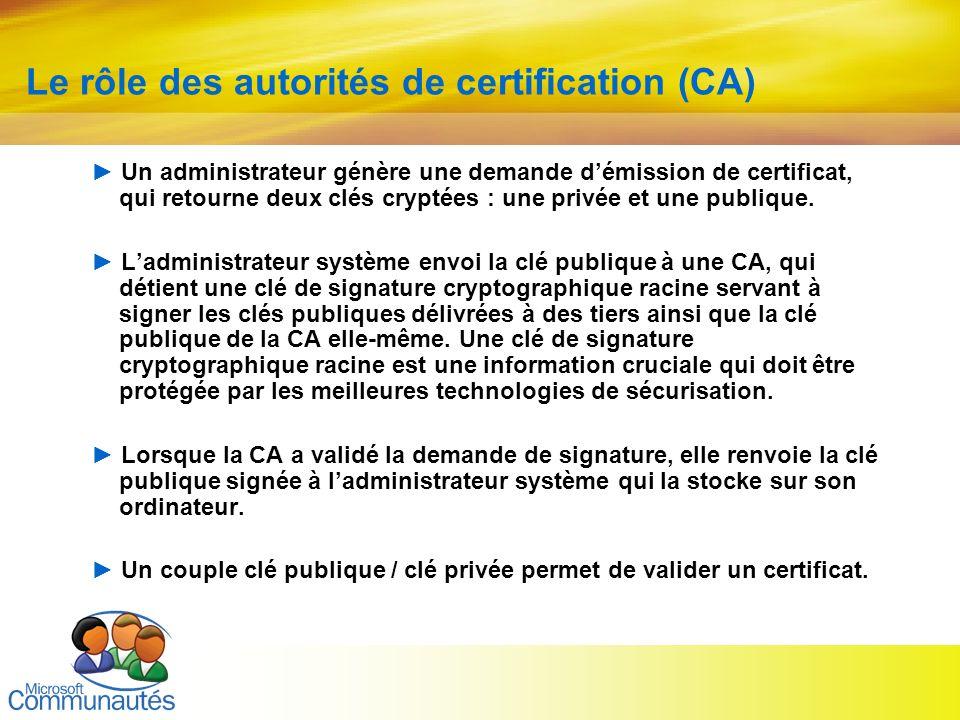Le rôle des autorités de certification (CA)