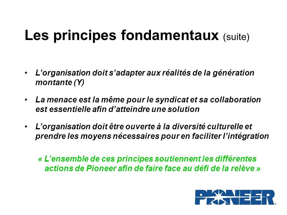 Les principes fondamentaux (suite)