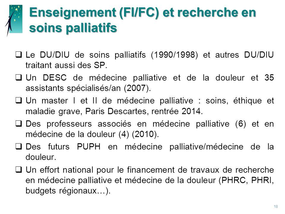 Enseignement (FI/FC) et recherche en soins palliatifs