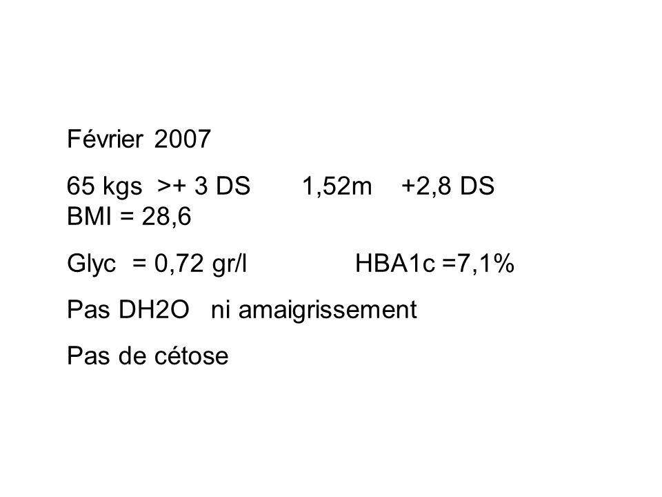 Février 2007 65 kgs >+ 3 DS 1,52m +2,8 DS BMI = 28,6. Glyc = 0,72 gr/l HBA1c =7,1%