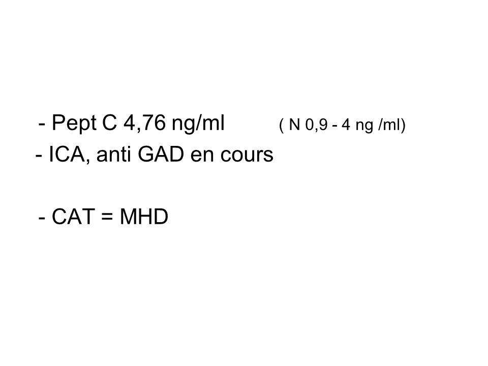 - Pept C 4,76 ng/ml ( N 0,9 - 4 ng /ml)