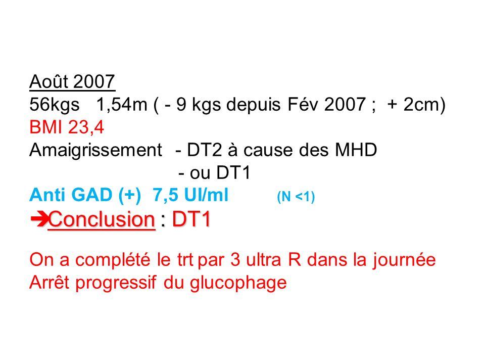 Août 200756kgs 1,54m ( - 9 kgs depuis Fév 2007 ; + 2cm) BMI 23,4. Amaigrissement - DT2 à cause des MHD.