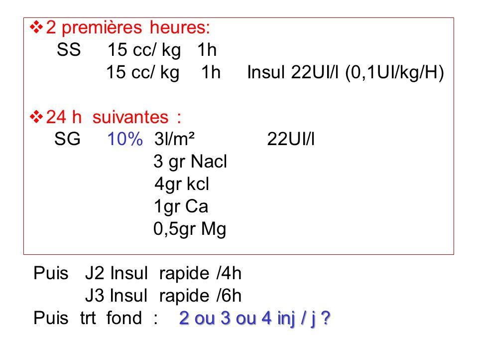 2 premières heures: SS 15 cc/ kg 1h. 15 cc/ kg 1h Insul 22UI/l (0,1UI/kg/H) 24 h suivantes :