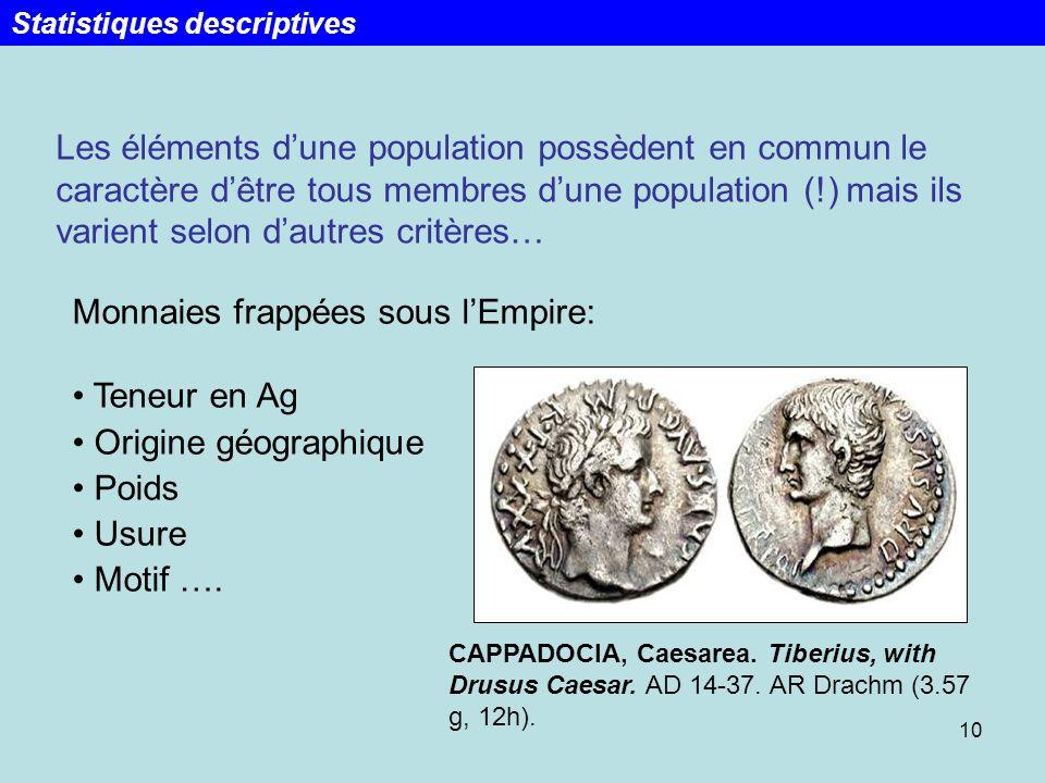 Monnaies frappées sous l'Empire: Teneur en Ag Origine géographique