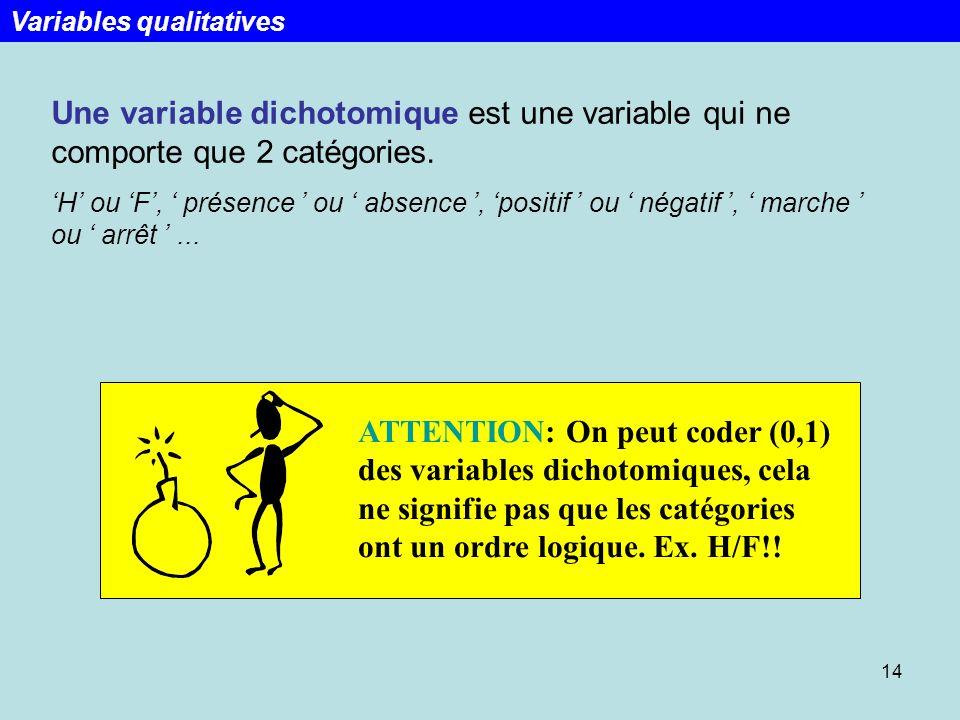 Week 1 Lecture 1 Variables qualitatives. Une variable dichotomique est une variable qui ne comporte que 2 catégories.